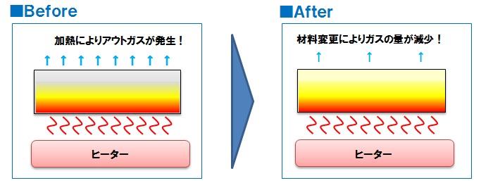 樹脂選定ミスで発生する困りごと解決事例 - 耐熱温度(アウトガスの発生 )